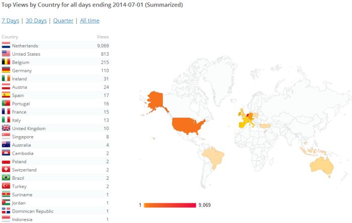 Waar komen mijn blogbezoekers vandaan?