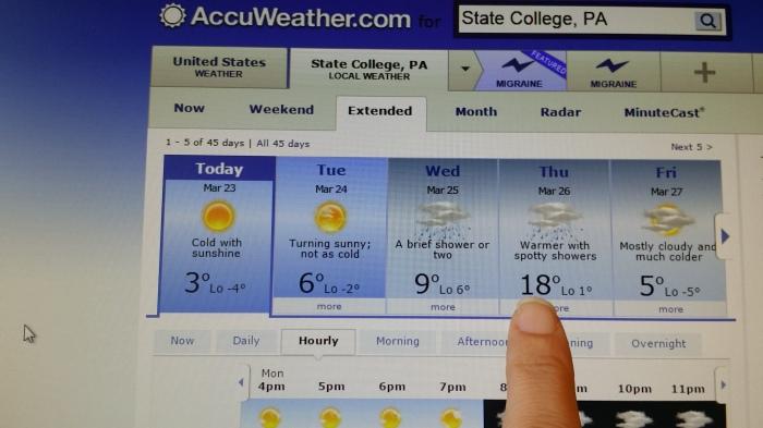 Temperatuursverschillen. Van 3 naar 18 graden in 3 dagen.