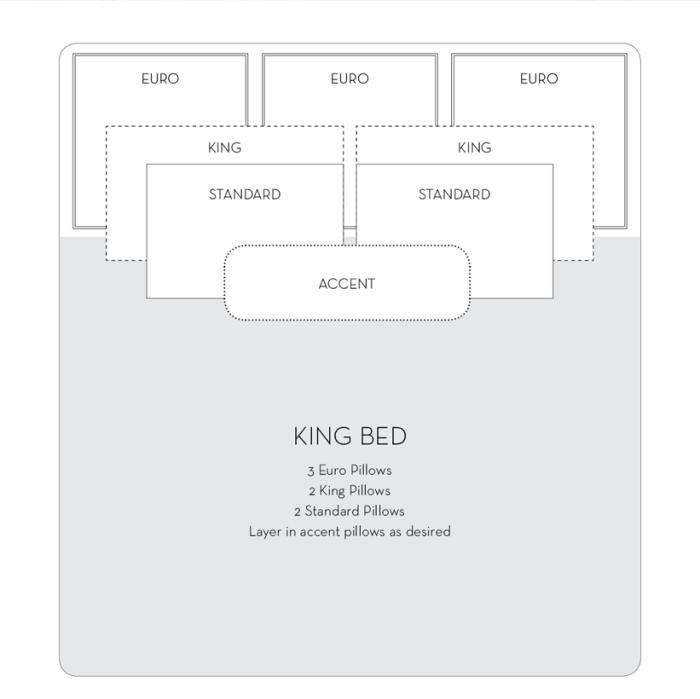 Zo behoor je een King Bed op te maken. Met maar liefst 8 kussens.